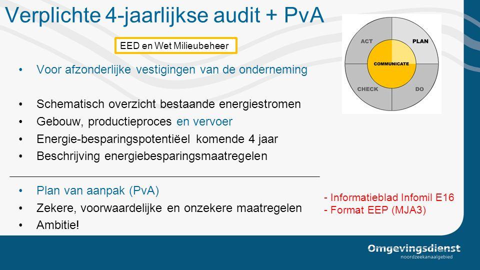Verplichte 4-jaarlijkse audit + PvA Voor afzonderlijke vestigingen van de onderneming Schematisch overzicht bestaande energiestromen Gebouw, productie