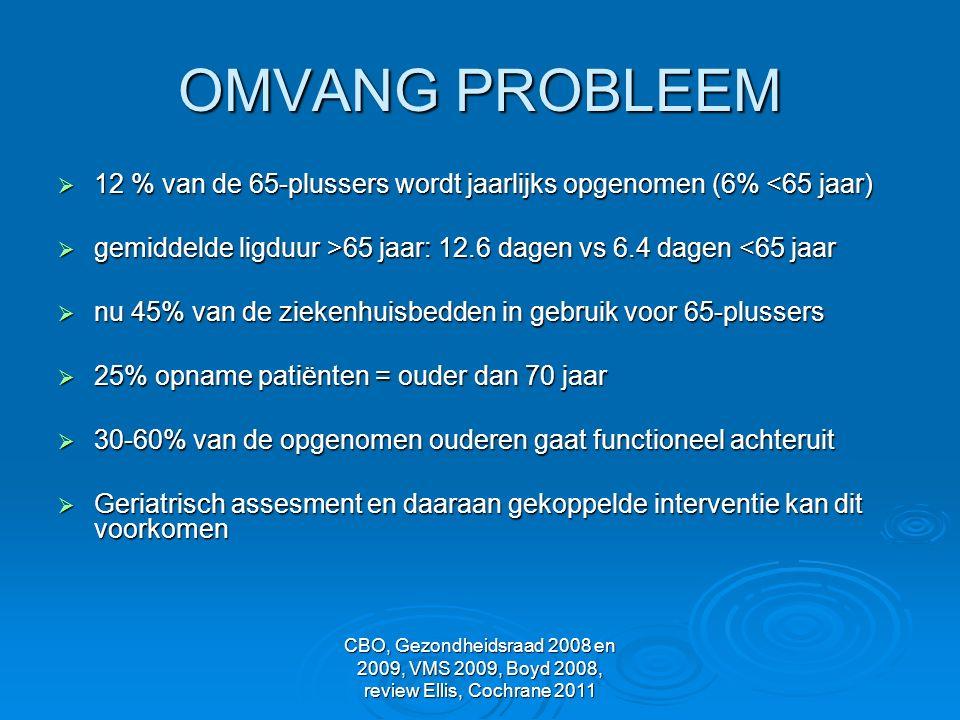 CBO, Gezondheidsraad 2008 en 2009, VMS 2009, Boyd 2008, review Ellis, Cochrane 2011 OMVANG PROBLEEM  12 % van de 65-plussers wordt jaarlijks opgenome