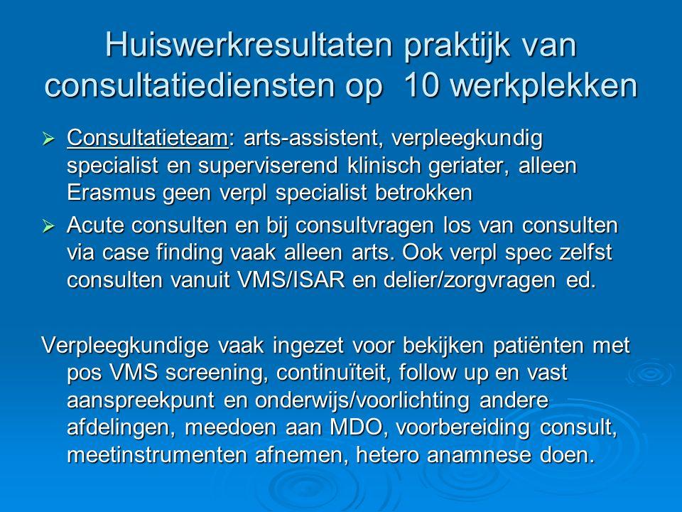 Huiswerkresultaten  Verpleegkundig specialist wordt als must gezien voor het draaien van een consultatieve dienst  Formatie niet toereikend vaak genoemd  Verschillende casefinding: VMS screening, ISAR/ISAR- HP, categorieën patiënten bv alle patiënten >70 jaar en heupfractuur