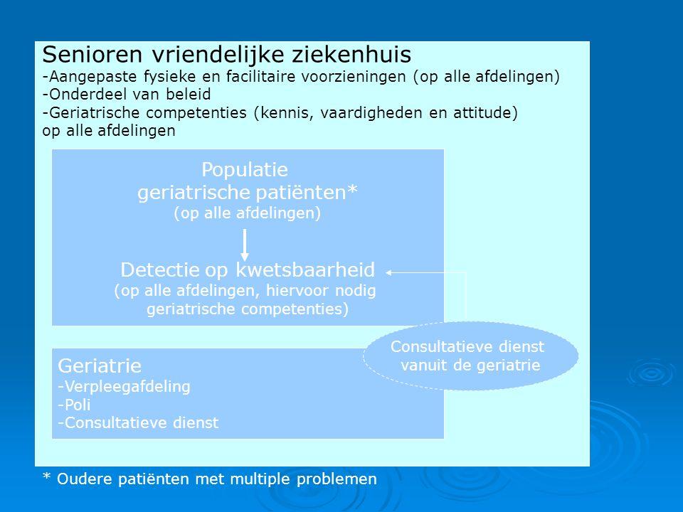 Senioren vriendelijke ziekenhuis -Aangepaste fysieke en facilitaire voorzieningen (op alle afdelingen) -Onderdeel van beleid -Geriatrische competentie