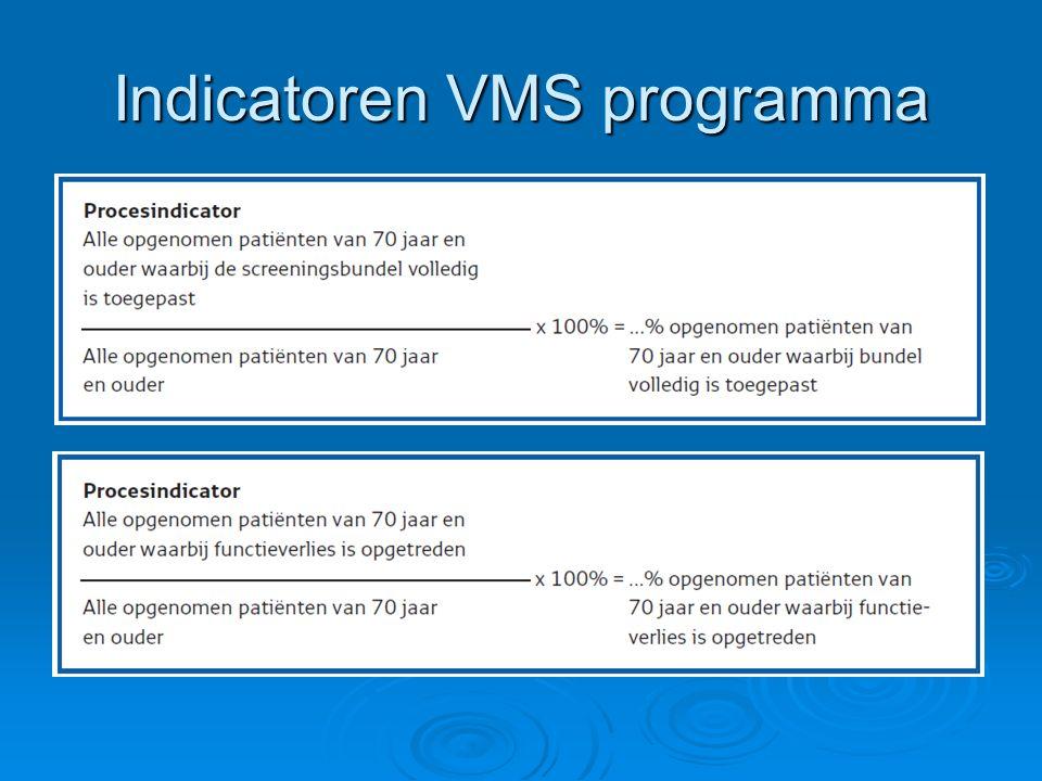 Indicatoren VMS programma