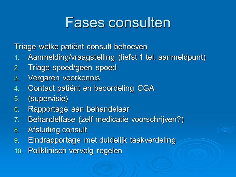 Fases consulten Triage welke patiënt consult behoeven 1. Aanmelding/vraagstelling (liefst 1 tel. aanmeldpunt) 2. Triage spoed/geen spoed 3. Vergaren v
