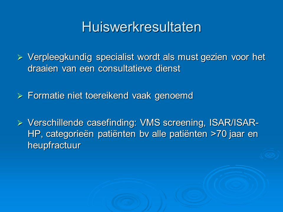 Huiswerkresultaten  Verpleegkundig specialist wordt als must gezien voor het draaien van een consultatieve dienst  Formatie niet toereikend vaak gen