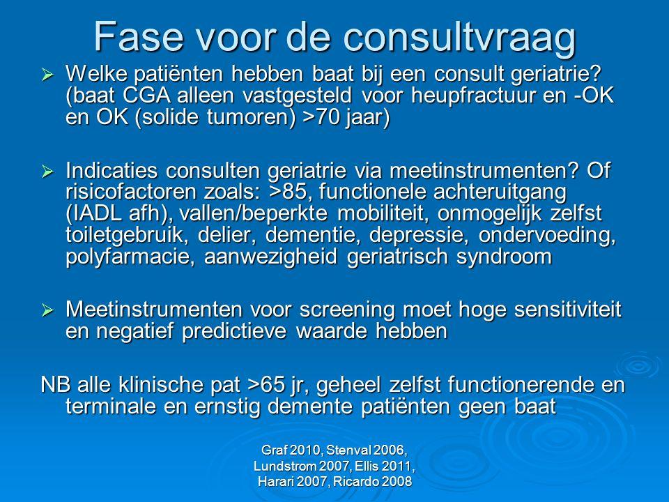 Graf 2010, Stenval 2006, Lundstrom 2007, Ellis 2011, Harari 2007, Ricardo 2008 Fase voor de consultvraag  Welke patiënten hebben baat bij een consult