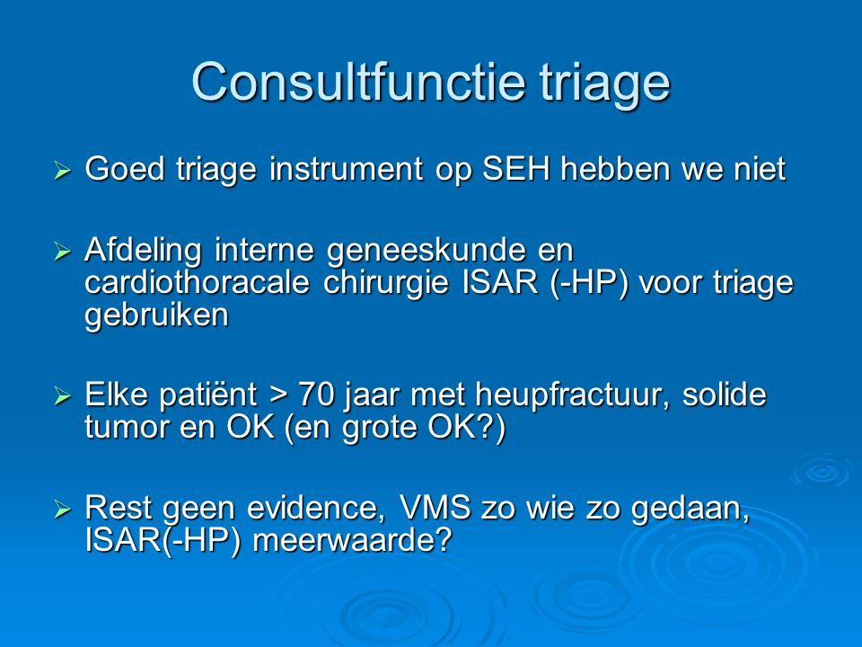 Consultfunctie triage  Goed triage instrument op SEH hebben we niet  Afdeling interne geneeskunde en cardiothoracale chirurgie ISAR (-HP) voor triag