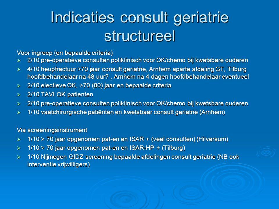Indicaties consult geriatrie structureel Voor ingreep (en bepaalde criteria)  2/10 pre-operatieve consulten poliklinisch voor OK/chemo bij kwetsbare