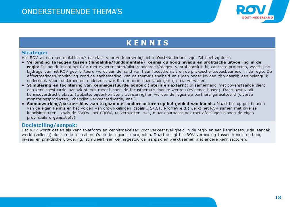 18 ONDERSTEUNENDE THEMA'S K E N N I S Strategie: Het ROV wil een kennisplatform/-makelaar voor verkeersveiligheid in Oost-Nederland zijn. Dit doet zij