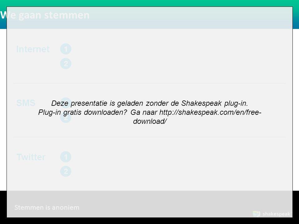 www.shakespeak.com We gaan stemmen SMS 1 2 Internet 1 2 Twitter 1 2 Stemmen is anoniem Deze presentatie is geladen zonder de Shakespeak plug-in. Plug-