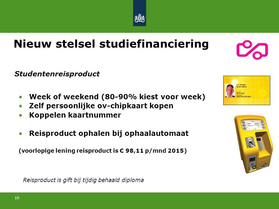 10 Week of weekend (80-90% kiest voor week) Zelf persoonlijke ov-chipkaart kopen Koppelen kaartnummer Reisproduct ophalen bij ophaalautomaat (voorlopi