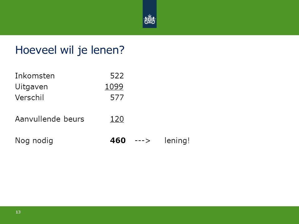 Hoeveel wil je lenen? Inkomsten 522 Uitgaven1099 Verschil 577 Aanvullende beurs 120 Nog nodig 460--->lening! 13