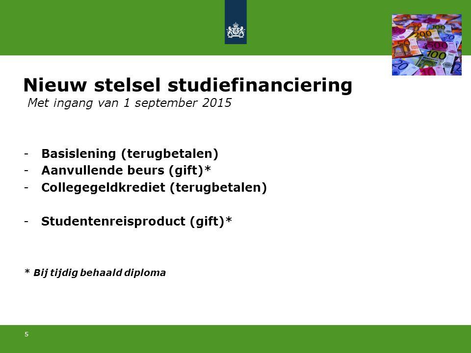 5 Met ingang van 1 september 2015 -Basislening (terugbetalen) -Aanvullende beurs (gift)* -Collegegeldkrediet (terugbetalen) -Studentenreisproduct (gif