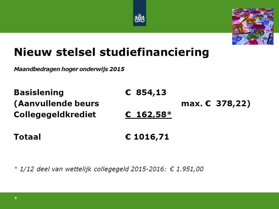 6 Maandbedragen hoger onderwijs 2015 Basislening € 854,13 (Aanvullende beurs max. € 378,22) Collegegeldkrediet€ 162,58* Totaal € 1016,71 * 1/12 deel v