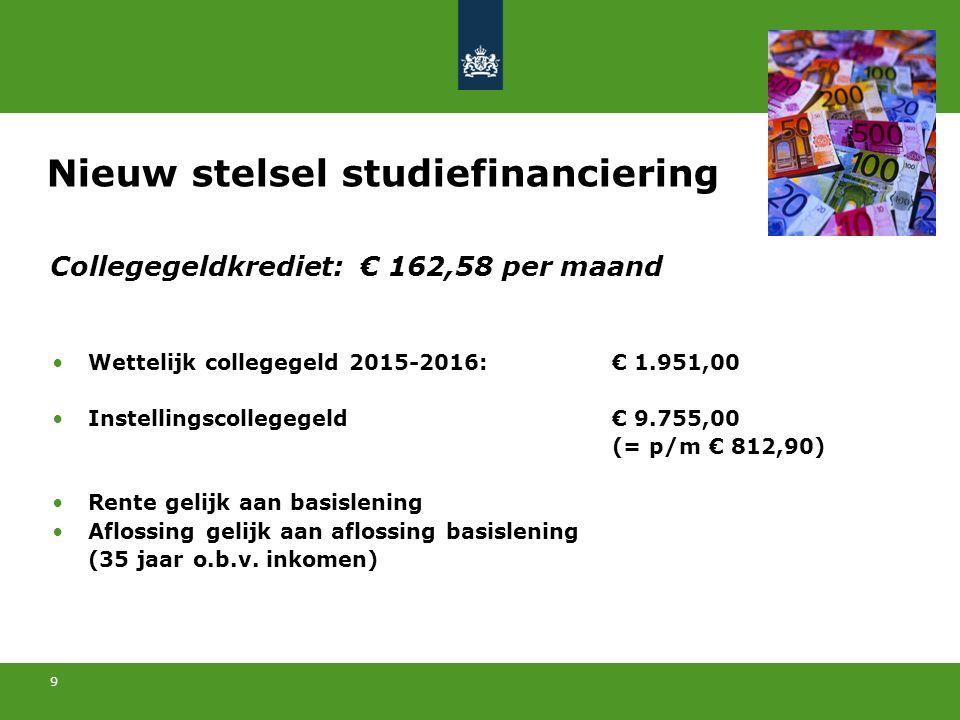 9 Wettelijk collegegeld 2015-2016:€ 1.951,00 Instellingscollegegeld € 9.755,00 (= p/m € 812,90) Rente gelijk aan basislening Aflossing gelijk aan aflo