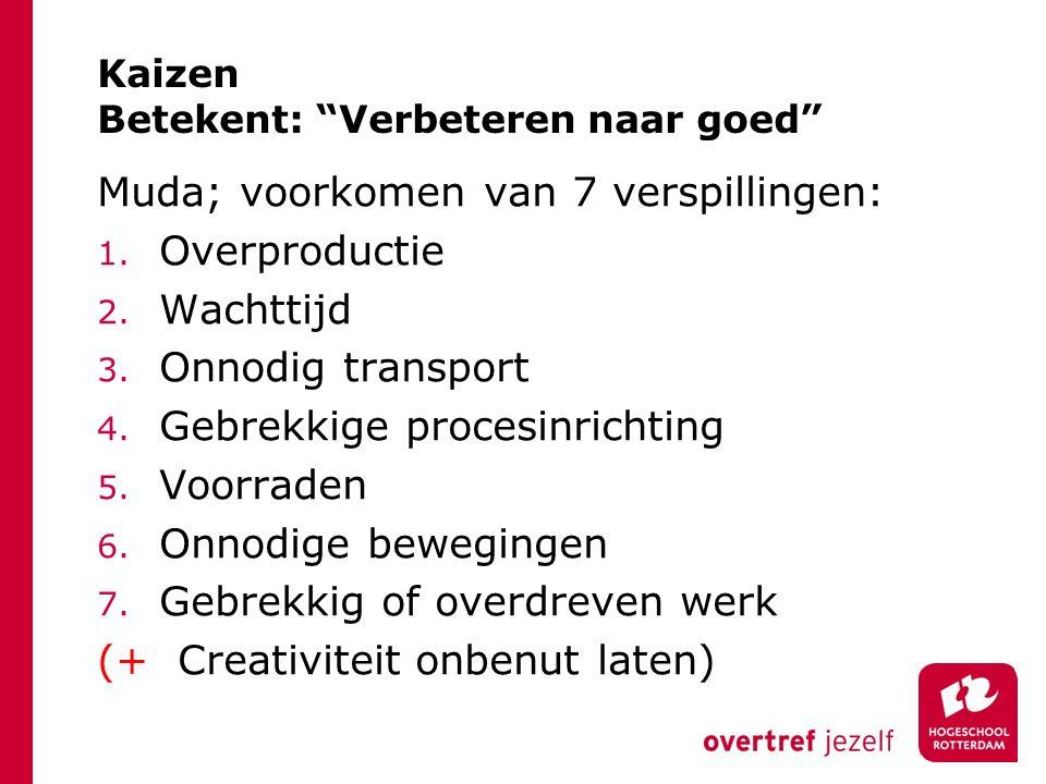 """Kaizen Betekent: """"Verbeteren naar goed"""" Muda; voorkomen van 7 verspillingen: 1. Overproductie 2. Wachttijd 3. Onnodig transport 4. Gebrekkige procesin"""