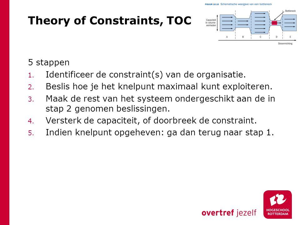 Theory of Constraints, TOC 5 stappen 1. Identificeer de constraint(s) van de organisatie. 2. Beslis hoe je het knelpunt maximaal kunt exploiteren. 3.