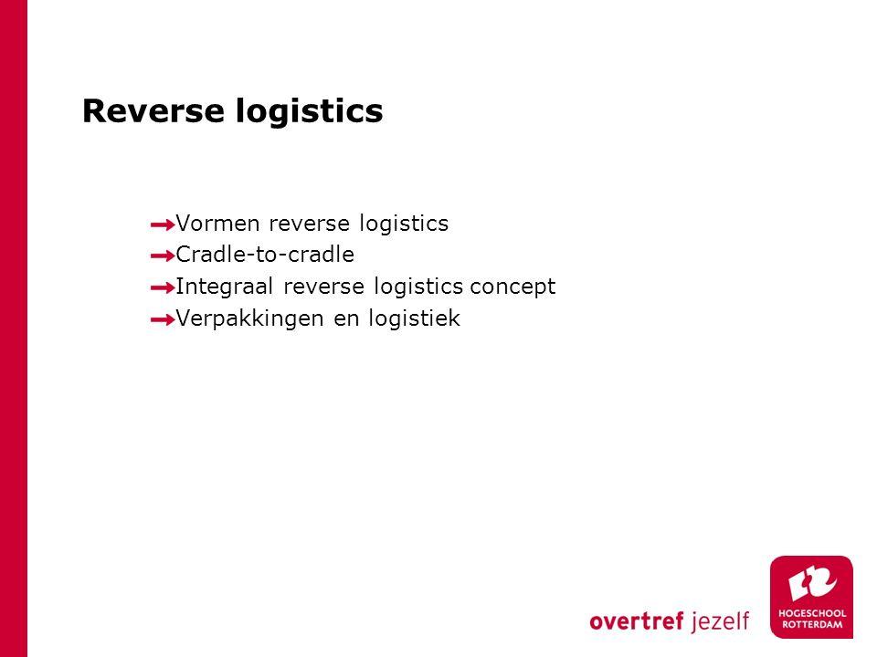 Reverse logistics Vormen reverse logistics Cradle-to-cradle Integraal reverse logistics concept Verpakkingen en logistiek
