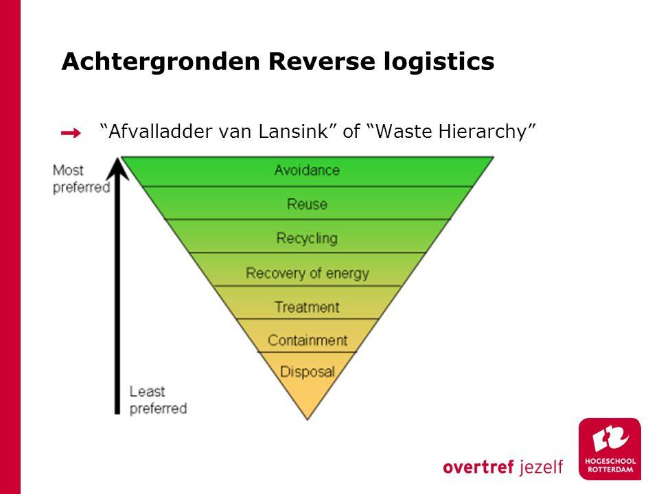 """Achtergronden Reverse logistics """"Afvalladder van Lansink"""" of """"Waste Hierarchy"""""""