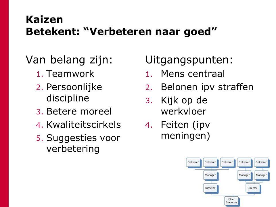 """Kaizen Betekent: """"Verbeteren naar goed"""" Van belang zijn: 1. Teamwork 2. Persoonlijke discipline 3. Betere moreel 4. Kwaliteitscirkels 5. Suggesties vo"""