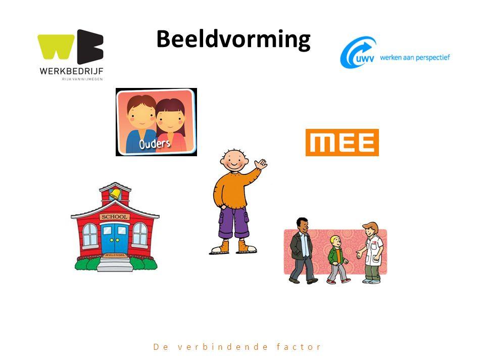 De verbindende factor Oordeel Leiden