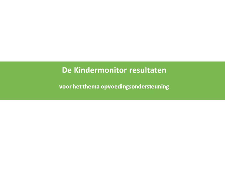 Gezondheid inwoners Kennemerland De Kindermonitor resultaten voor het thema opvoedingsondersteuning