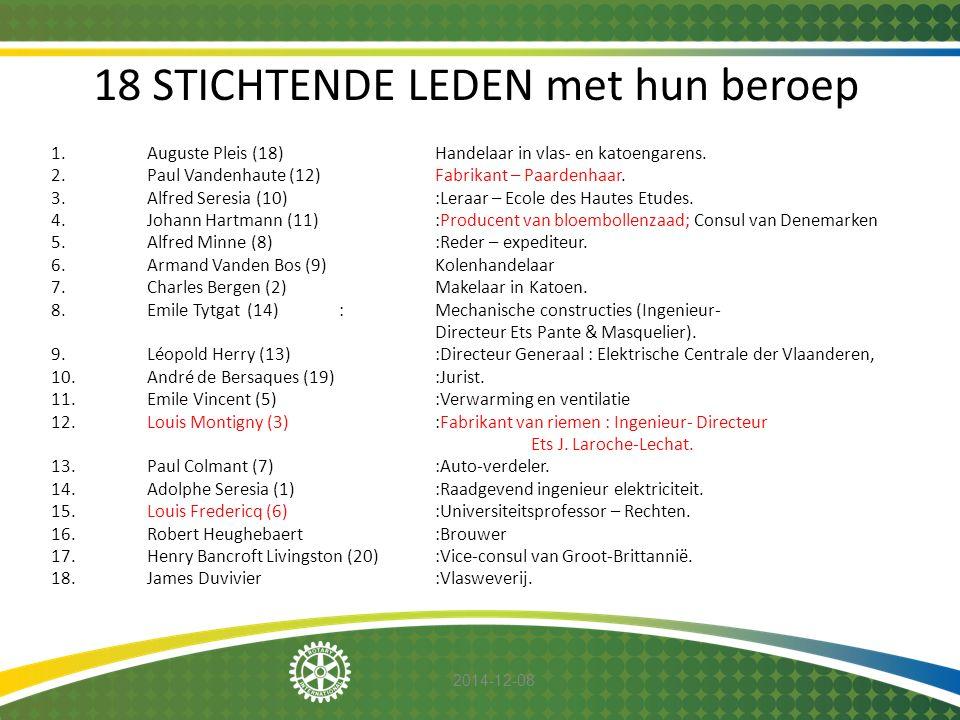 2014-12-08 18 STICHTENDE LEDEN met hun beroep 1.Auguste Pleis (18)Handelaar in vlas- en katoengarens. 2.Paul Vandenhaute (12)Fabrikant – Paardenhaar.