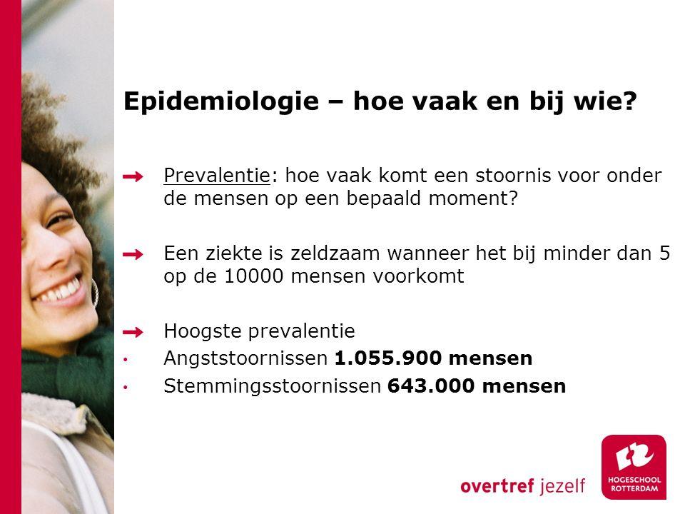 Epidemiologie – hoe vaak en bij wie.