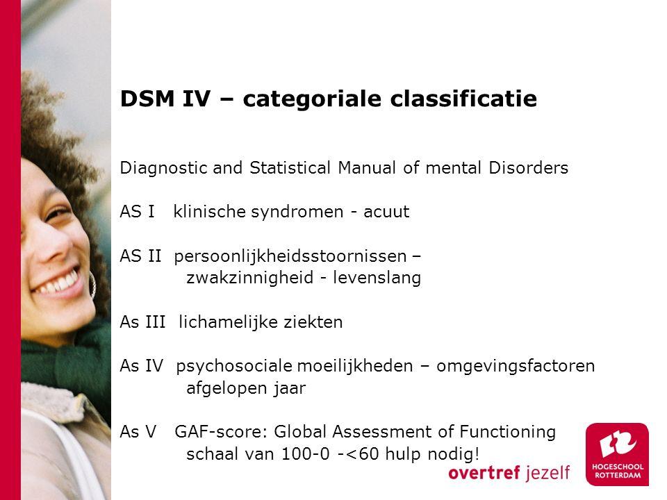 CBCL – dimensionale classificatie Child Behavior CheckList – Op welke dimensies heeft het kind problemen.