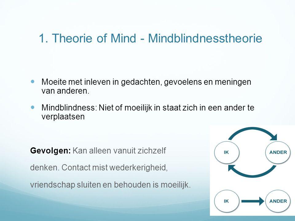 1. Theorie of Mind - Mindblindnesstheorie Moeite met inleven in gedachten, gevoelens en meningen van anderen. Mindblindness: Niet of moeilijk in staat