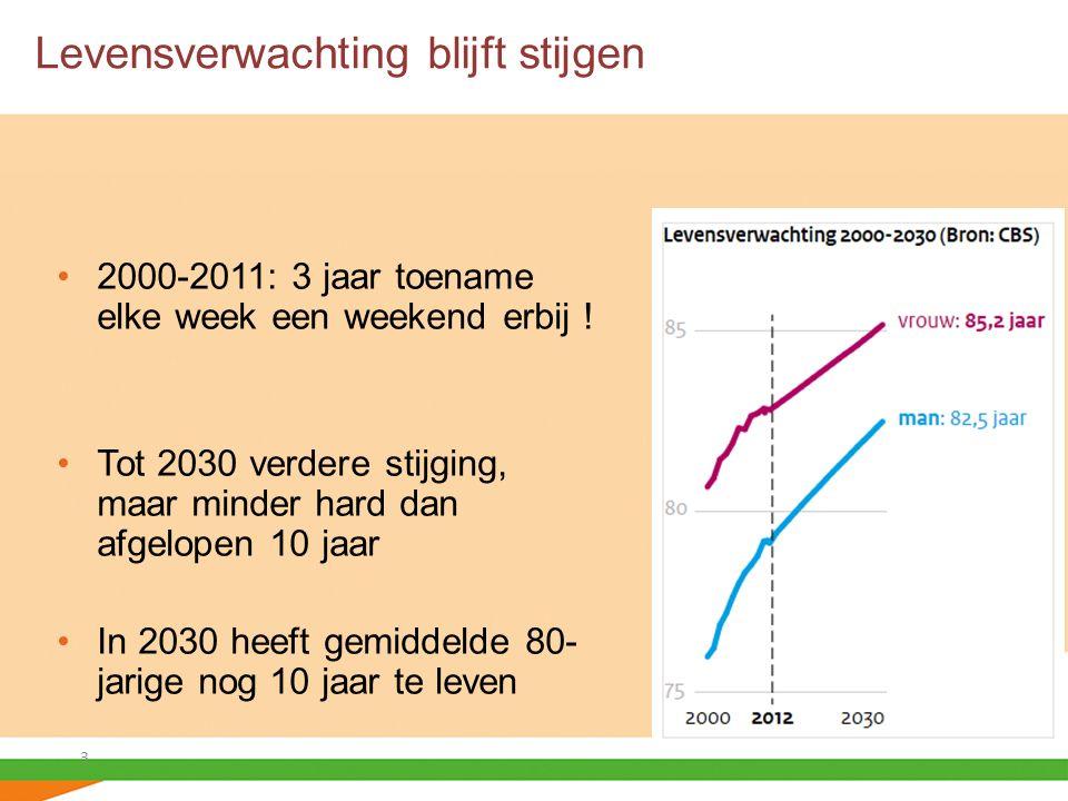 Janneke van den Eerenbeemt, directeur-bestuurder WMO BV