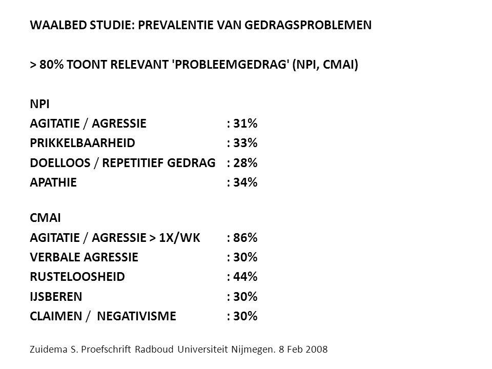 WAALBED STUDIE: PREVALENTIE VAN GEDRAGSPROBLEMEN > 80% TOONT RELEVANT 'PROBLEEMGEDRAG' (NPI, CMAI) NPI AGITATIE / AGRESSIE: 31% PRIKKELBAARHEID: 33% D