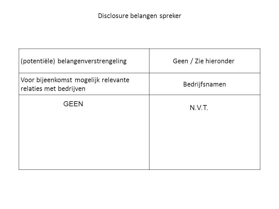 (potentiële) belangenverstrengelingGeen / Zie hieronder Voor bijeenkomst mogelijk relevante relaties met bedrijven Bedrijfsnamen GEEN N.V.T. Disclosur