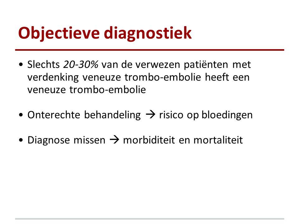 Objectieve diagnostiek Slechts 20-30% van de verwezen patiënten met verdenking veneuze trombo-embolie heeft een veneuze trombo-embolie Onterechte beha