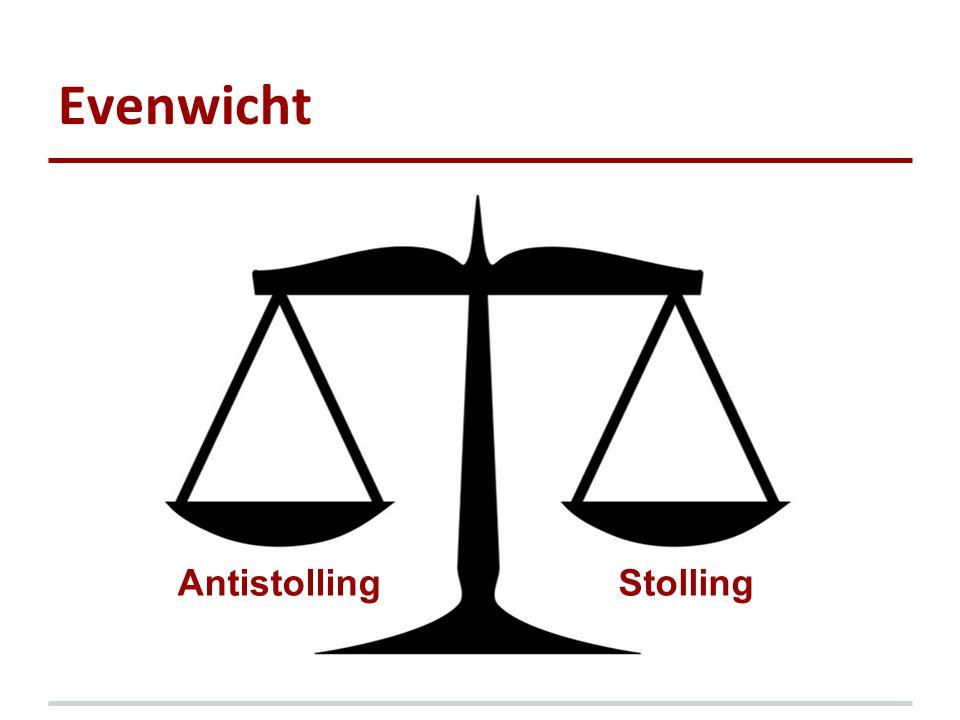 Evenwicht AntistollingStolling