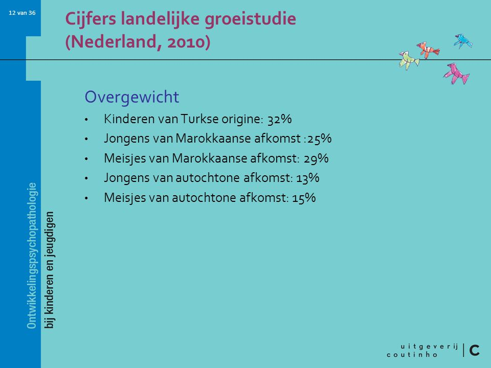 12 van 36 Cijfers landelijke groeistudie (Nederland, 2010) Overgewicht Kinderen van Turkse origine: 32% Jongens van Marokkaanse afkomst :25% Meisjes van Marokkaanse afkomst: 29% Jongens van autochtone afkomst: 13% Meisjes van autochtone afkomst: 15%