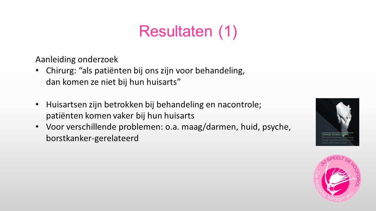 Resultaten (1) Aanleiding onderzoek Chirurg: als patiënten bij ons zijn voor behandeling, dan komen ze niet bij hun huisarts Huisartsen zijn betrokken bij behandeling en nacontrole; patiënten komen vaker bij hun huisarts Voor verschillende problemen: o.a.