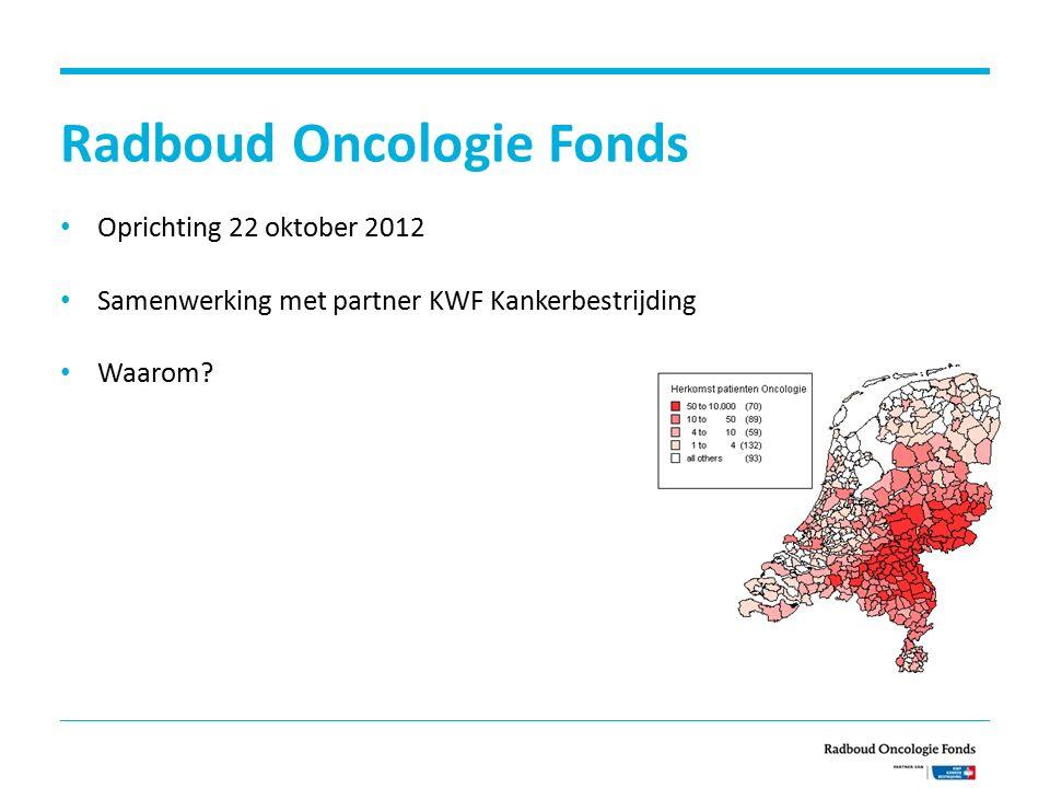 Radboud Oncologie Fonds Oprichting 22 oktober 2012 Samenwerking met partner KWF Kankerbestrijding Waarom?