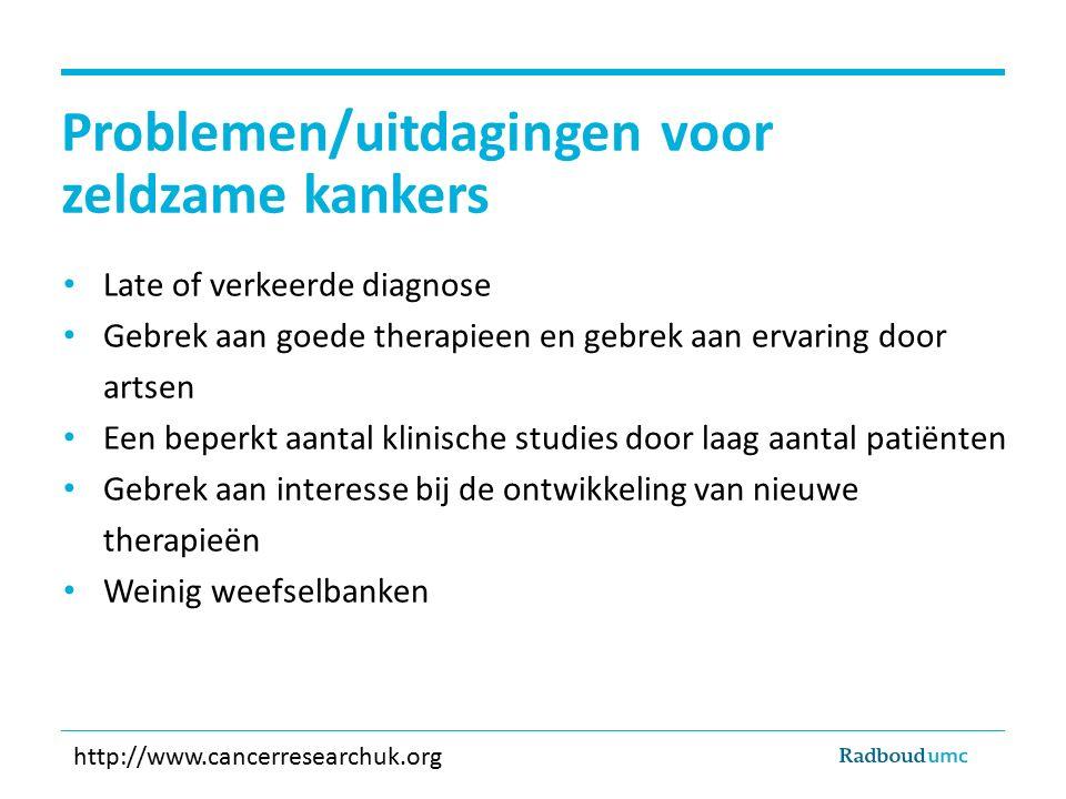 Problemen/uitdagingen voor zeldzame kankers Late of verkeerde diagnose Gebrek aan goede therapieen en gebrek aan ervaring door artsen Een beperkt aant