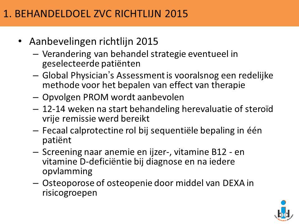 1. BEHANDELDOEL ZVC RICHTLIJN 2015 Aanbevelingen richtlijn 2015 – Verandering van behandel strategie eventueel in geselecteerde patiënten – Global Phy