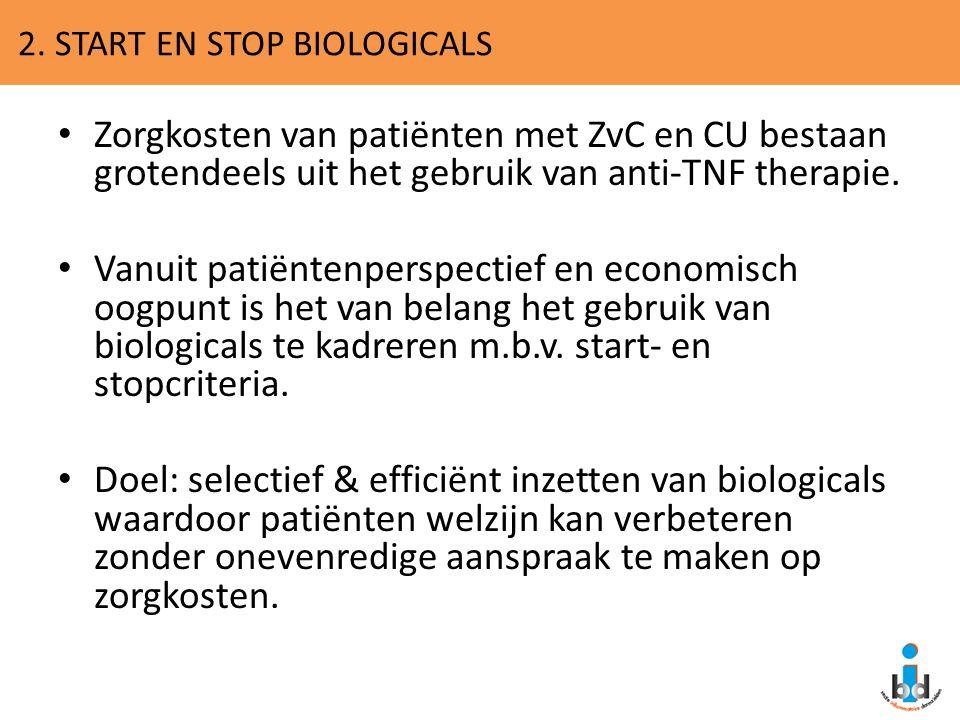 2. START EN STOP BIOLOGICALS Zorgkosten van patiënten met ZvC en CU bestaan grotendeels uit het gebruik van anti-TNF therapie. Vanuit patiëntenperspec