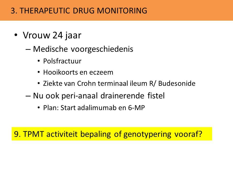 3. THERAPEUTIC DRUG MONITORING Vrouw 24 jaar – Medische voorgeschiedenis Polsfractuur Hooikoorts en eczeem Ziekte van Crohn terminaal ileum R/ Budeson