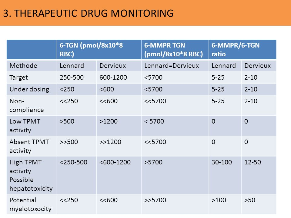 3. THERAPEUTIC DRUG MONITORING 6-TGN (pmol/8x10*8 RBC) 6-MMPR TGN (pmol/8x10*8 RBC) 6-MMPR/6-TGN ratio MethodeLennardDervieuxLennard=DervieuxLennardDe