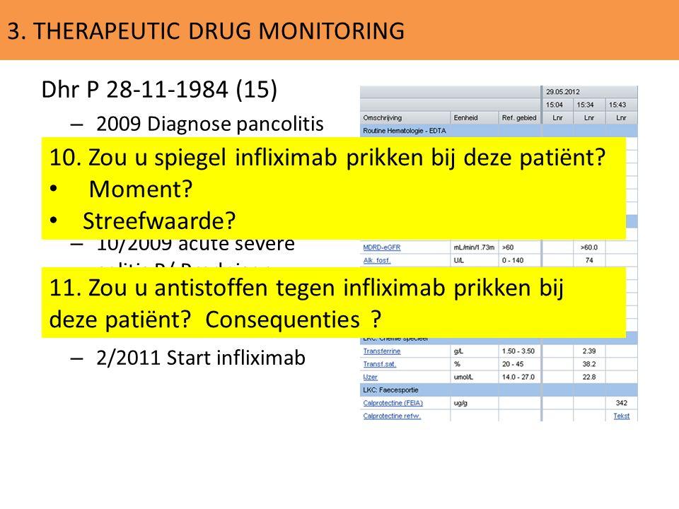 3. THERAPEUTIC DRUG MONITORING Dhr P 28-11-1984 (15) – 2009 Diagnose pancolitis ulcerosa R Mesalazine – 10/2009 acute severe colitis R/ Prednison afbo