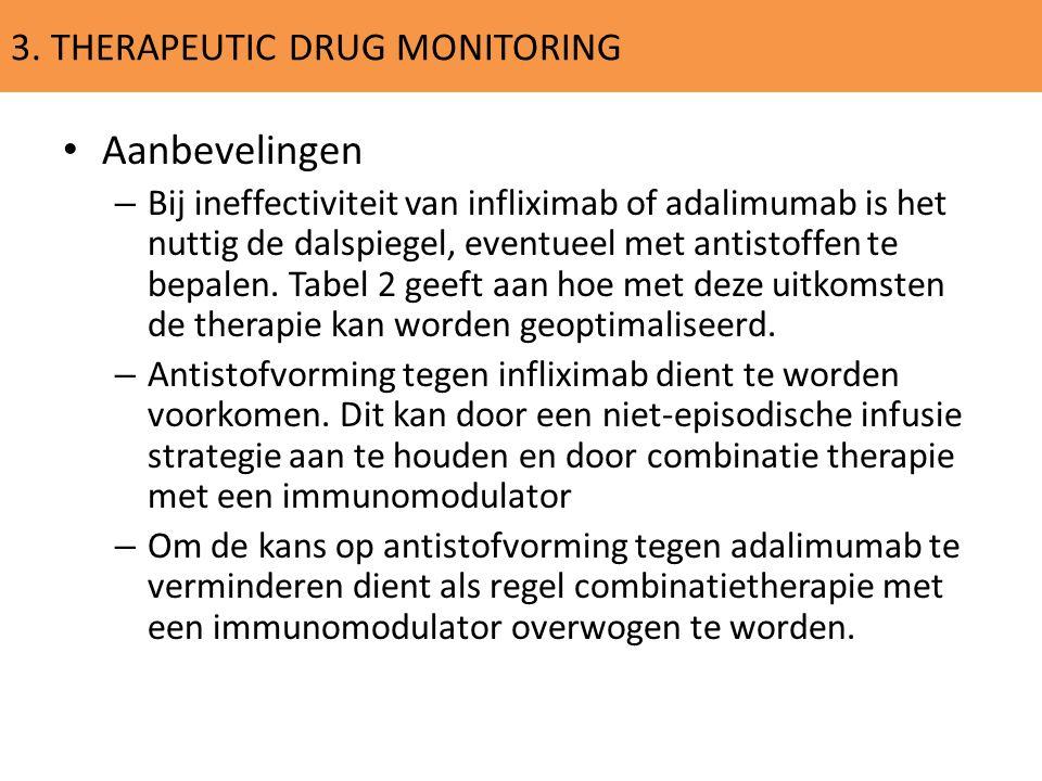 3. THERAPEUTIC DRUG MONITORING Aanbevelingen – Bij ineffectiviteit van infliximab of adalimumab is het nuttig de dalspiegel, eventueel met antistoffen