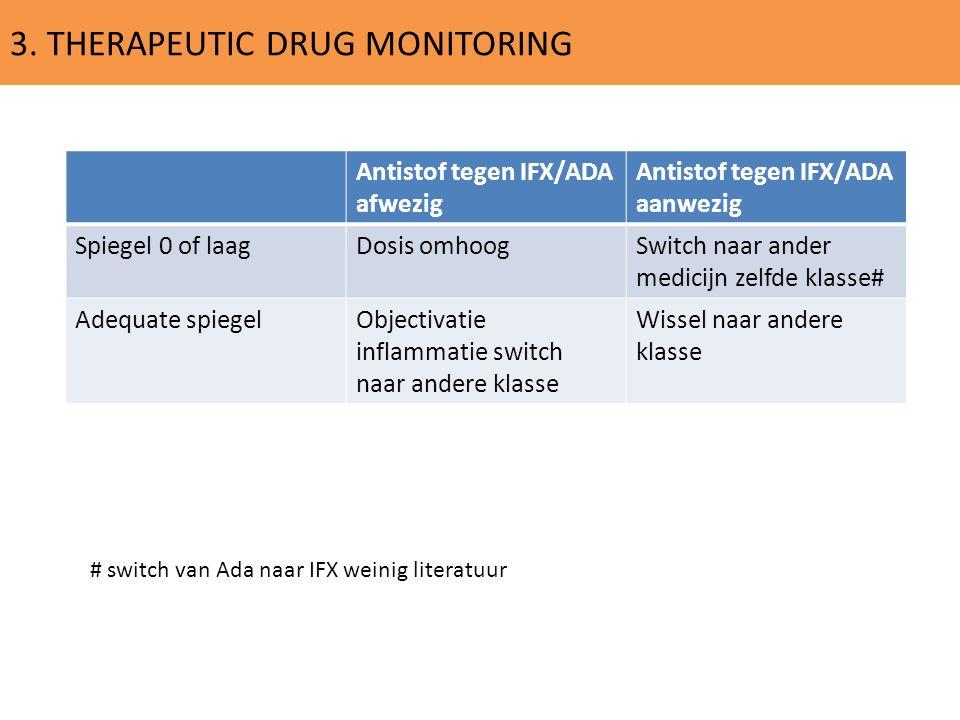 3. THERAPEUTIC DRUG MONITORING Antistof tegen IFX/ADA afwezig Antistof tegen IFX/ADA aanwezig Spiegel 0 of laagDosis omhoogSwitch naar ander medicijn