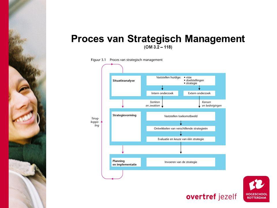 Proces van Strategisch Management (OM 3.2 – 118)
