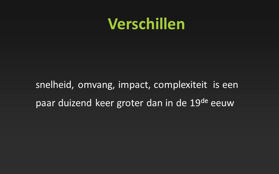 Commissie Bijker 200 projecten 64 ontwikkelingsorganisaties 2 miljard in 5 jaar 'ontwikkelingshulp Nederland is effectief & efficiënt' Evaluatie