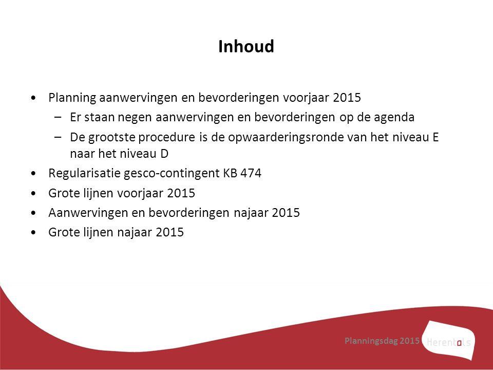 Inhoud Planning aanwervingen en bevorderingen voorjaar 2015 –Er staan negen aanwervingen en bevorderingen op de agenda –De grootste procedure is de op