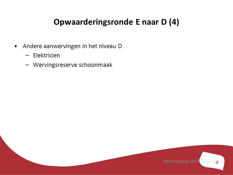 Opwaarderingsronde E naar D (4) Andere aanwervingen in het niveau D –Elektricien –Wervingsreserve schoonmaak Planningsdag 2015