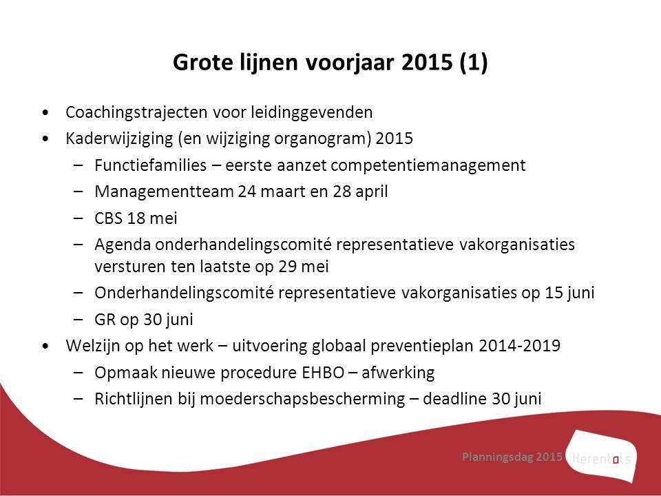 Grote lijnen voorjaar 2015 (1) Coachingstrajecten voor leidinggevenden Kaderwijziging (en wijziging organogram) 2015 –Functiefamilies – eerste aanzet