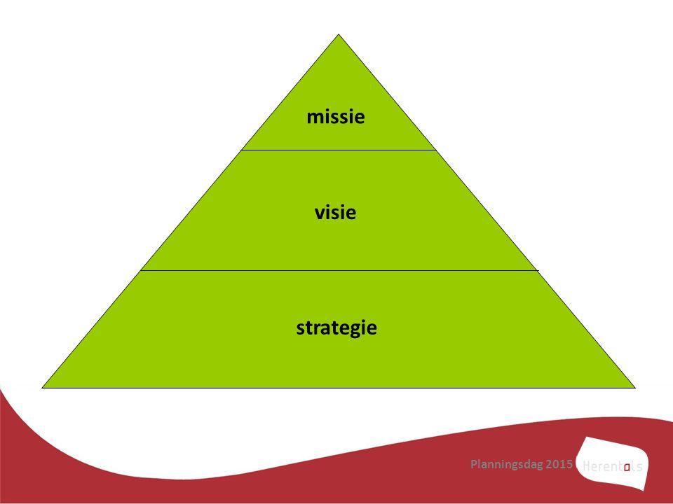 Planningsdag 2015 missie visie strategie